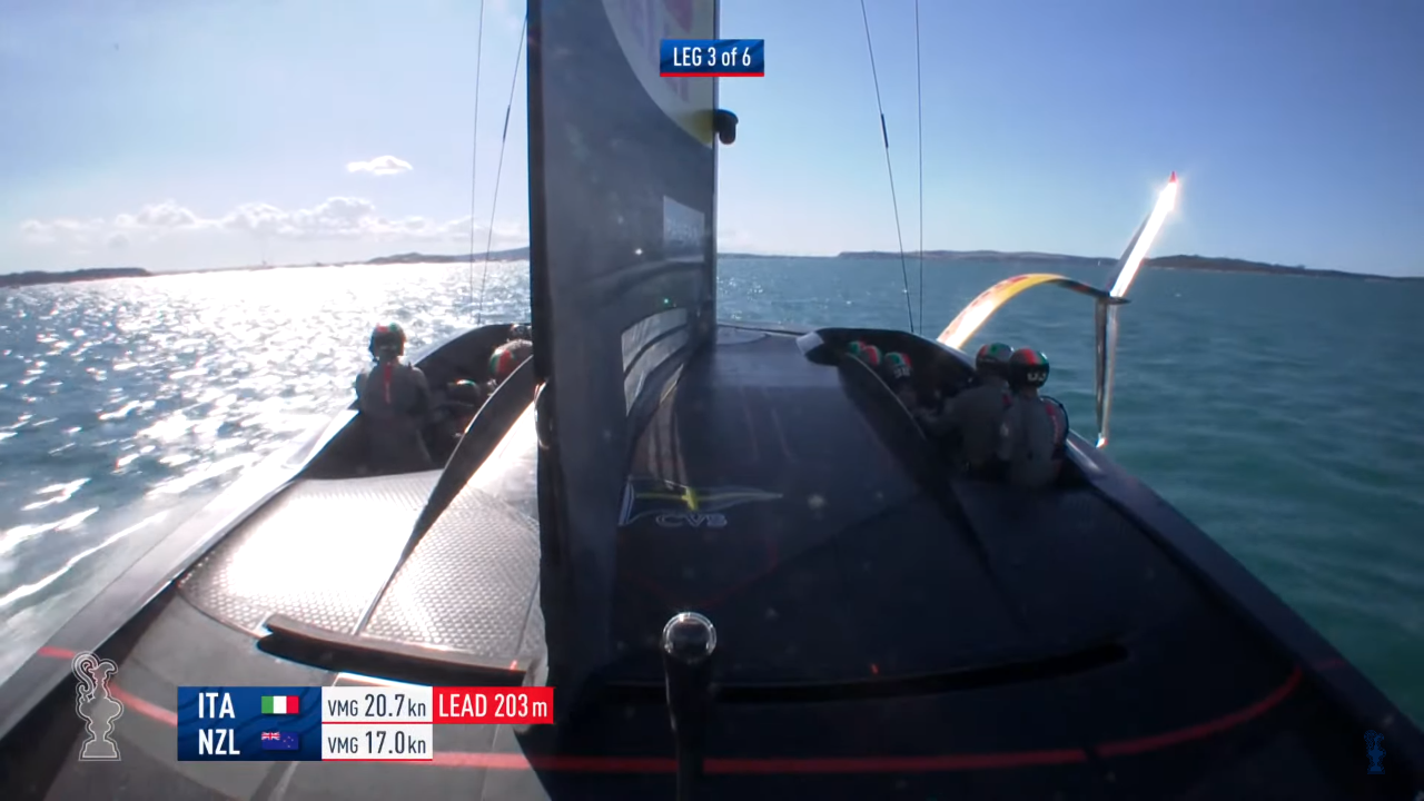 "36th America's Cup: Dal Day1 al Day7 ""The Final""."